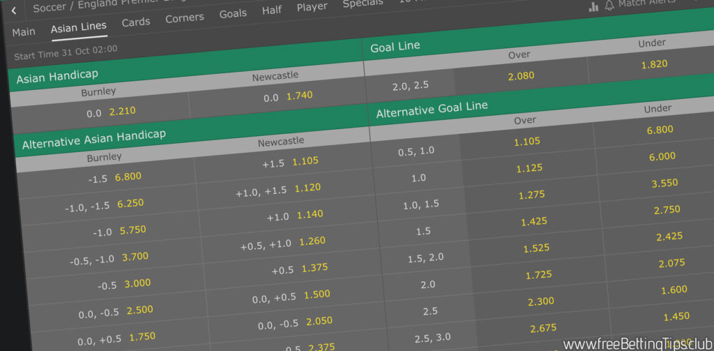 Asian Handicap Betting Markets